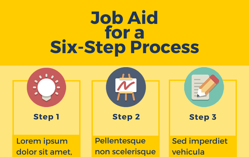Job Aid For A Six Step Process Britne Jenke